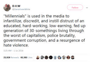 "thatpettyblackgirl:   30-somethings and 20-somethings  : D.V.W  @DanaVivianWhite  Follow  ""Millennials"" is used in the media to  infantilize, discredit, and instill distrust of an  educai, hard working, low earing, fed up  generation of 30-somethings living through  the worst of capitalism, police brutality,  government corruption, and a resurgence of  hate violence.  5:35 AM-1 Jul 2018  23.926 Retweets 63,583 Likes8 thatpettyblackgirl:   30-somethings and 20-somethings"