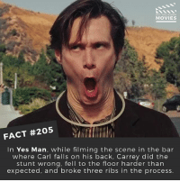 What's your worst injury? . . . . . All credit to the respective film and producers. movie movies film tv camera cinema fact didyouknow moviefacts cinematography screenplay director actor actress act acting movienight cinemas watchingmovies hollywood bollywood didyouknowmovies: D YOU KNOW  MOVIES  FACT #205  In Yes Man, while filming the scene in the bar  where Carl falls on his back, Carrey did the  stunt wrong, fell to the floor harder than  expected, and broke three ribs in the process. What's your worst injury? . . . . . All credit to the respective film and producers. movie movies film tv camera cinema fact didyouknow moviefacts cinematography screenplay director actor actress act acting movienight cinemas watchingmovies hollywood bollywood didyouknowmovies