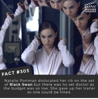 Doctor, Memes, and Movies: D YOU KNOW  MOVIES  FACT #303  Natalie Portman dislocated her rib on the set  of Black Swan but there was no set doctor as  the budget was so low. She gave up her trailer  so one could be hired OUCH! What's the worst set injury story you know? 📽 • • • Double Tap and Tag someone who needs to know this 👇 All credit to the respective film and producers. movie movies film tv camera cinema fact didyouknow moviefacts cinematography screenplay director actor actress act acting movienight cinemas watchingmovies hollywood bollywood didyouknowmovies studioghibli ghibli japan