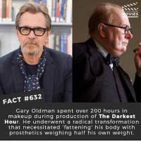 Do you think Gary Oldman should win the Oscar? 🎥 • • • • Double Tap and Tag someone who needs to know this 👇 All credit to the respective film and producers. movie movies film tv cinema fact didyouknow moviefacts cinematography screenplay director movienight hollywood netflix didyouknowmovies garyoldman churchill ww2 britain: D YOU KNOW  VIES  FACT #632  Gary Oldman spent over 200 hours in  makeup during production of The Darkest  Hour. He underwent a radical transformation  that necessitated 'fattening' his body with  prosthetics weighing half his own weight. Do you think Gary Oldman should win the Oscar? 🎥 • • • • Double Tap and Tag someone who needs to know this 👇 All credit to the respective film and producers. movie movies film tv cinema fact didyouknow moviefacts cinematography screenplay director movienight hollywood netflix didyouknowmovies garyoldman churchill ww2 britain