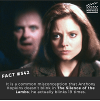 Anthony Hopkins, Facts, and Fake: D YOU  MOVIES  FACT #342  It is a common misconception that Anthony  Hopkins doesn't blink in The Silence of the  Lambs: he actually blinks 19 times. What fake movie facts have you fallen for? 🎥 • • • • Double Tap and Tag someone who needs to know this 👇 All credit to the respective film and producers. movie movies film tv camera cinema fact didyouknow moviefacts cinematography screenplay director actor actress act acting movienight cinemas watchingmovies hollywood bollywood didyouknowmovies