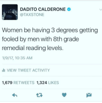 Memes, Relationships, and 🤖: DADITO CALDERONE  TAXS TONE  Women be having 3 degrees getting  fooled by men with 8th grade  remedial reading levels  1/9/17, 10:35 AM  Ili VIEW TWEET ACTIVITY  1,679  RETWEETS 1,324  LIKES LMAOOOOOOO NOOOOOOOOOOOO 😭😭😭😭😭😭😭😭😭😭😭😭😭😭😭😭 Facts tho. Educated women love grimey ass nigga b. Relationships Memes BlackTwitter Repost