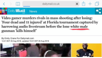 Important Details in Fake News: dailymail.co.uk  Daily Mail News  .com  Video gamer murders rivals in mass shooting after losing:  Four dead and I1 injured' at Florida tournament captured by  harrowing audio livestream before the lone white male  gunman 'kills himself  By Emily Crane For Dailymail.com  14:31 EDT 26 Aug 2018, updated 19:31 EDT 26 Aug 2018 Important Details in Fake News