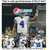 Arguing, Dallas Cowboys, and Memes: Dak is only good because of the O-line  Cowboys hub  Yet, these 3 QBS only got us 1 win with the same line.. I'm just going to leave this here.... Anyone that even ATTEMPTS to argue with this can suck a fat one. 😊 Cowboyshub