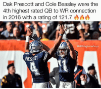 Prescott to Beasley. One of the best connections in the NFL in 2016 4️⃣➡️🐝 DallasCowboys CowboysNation ✭: Dak Prescott and Cole Beasley were the  4th highest rated QB to WR connection  in 2016 with a rating of 121.7  @althingscowboys Prescott to Beasley. One of the best connections in the NFL in 2016 4️⃣➡️🐝 DallasCowboys CowboysNation ✭