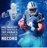 Memes, Wow, and Record: DAK PRESCOTT  HAS BROKEN  TROY AIKMAN'S  ROOKIE SEASON  PASSING TOUCHDOWN  RECORD  COWBOYS  NFL WOW, @dak! DallasCowboys