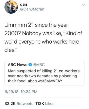 "Abc, Bad, and Food: , dan  @DanJMoran  Ummmm 21 since the year  2000? Nobody was like, ""Kind of  weird everyone who works here  dies.""  ABC News @ABC  Man suspected of killing 21 co-workers  over nearly two decades by poisoning  their food. abcn.ws/2MwVFAY  6/29/18, 10:24 PM  32.2K Retweets 112K Likes whitepeopletwitter:  I thought my coworkers were bad"
