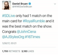 Memes, Daniel Bryan, and 🤖: Daniel Bryan  @WWEDaniel Bryan  #SDLive only had 1 match on the  main card for  #RoyalRumble and it  was the best match on the show.  Congrats  a JohnCena  @AJStylesOrg #16Times  1/30/17, 03:21  1,755  RETWEETS 3,183  LIKES And he's right you know