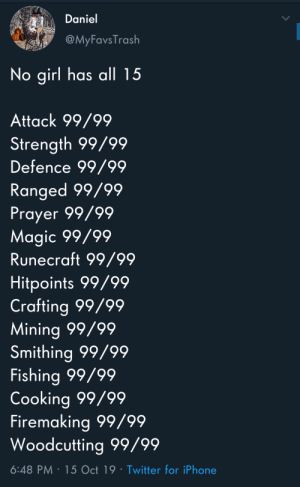 Meirl: Daniel  @MyFavsTrash  No girl has all 15  Attack 99/99  Strength 99/99  Defence 99/99  Ranged 99/99  Prayer 99/99  Magic 99/99  Runecraft 99/99  Hitpoints 99/99  Crafting 99/99  Mining 99/99  Smithing 99/99  Fishing 99/99  Cooking 99/99  Firemaking 99/99  Woodcutting 99/99  6:48 PM 15 Oct 19 Twitter for iPhone Meirl