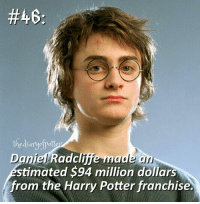 Daniel Radcliffe, Gryffindor, and Memes: Daniel Radcliffe made ar  estimated $94 million dollars  from the Harry Potter franchise. Comment '😍' if you knew this and '😮' if you didn't! harrypotter thechosenone theboywholived gryffindor hogwarts danielradcliffe jkrowling harrypottercasts harrypotterfan harrypotterfilm harrypotterfact harrypotterfacts • Potterheads⚡count: 56,676