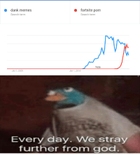 25 Best Every Day We Stray Further From God Memes Further From God Memes World Records Memes Every Day We Stray Further Memes Everyday we stray further from god meme compilation we stray further from god memes