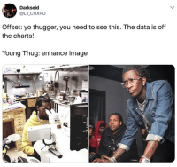 😂😂😭 ➡️ DM 5 FRIENDS FOR A SHOUTOUT: Darkseid  @Lil_CHXPO  Offset: yo thugger, you need to see this. The data is off  the charts!  Young Thug: enhance image  P/ 😂😂😭 ➡️ DM 5 FRIENDS FOR A SHOUTOUT