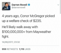 Anaconda, Boxing, and Conor McGregor: Darren Rovell  @darrenrovell  4 years ago, Conor McGregor picked  up a welfare check of $235.  He'll likely walk away with  $100,000,000+ from Mayweather  fight.  14/06/2017, 23:32  959  RETWEETS 1.119  LIKES Smartest promoter in mma. Inb4 fanboys find something to get triggered over invictafc ufc mma bellator wsof fight jj jiujitsu muaythai wrestling boxing kickboxing grappling funnymma ufcmeme mmamemes onefc warrior PrideFC PrideNeverDies