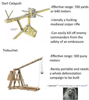 We need war: Dart Catapult:  -Effective range: 700 yards  or 640 meters  -Literally a fucking  medieval sniper rifle  The Oxybeles  c 340 BC  -Can easily kill off enemy  commanders from the  safety of an embrasure  Trebuchet:  -Effective range: 300 puny  meters  -Barely portable and needs  a whole deforestation  campaign to be built  A trebuchet nb 11 (French trébuchet) is a type of catapult(3] We need war