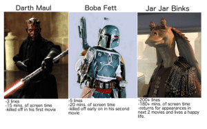 Jar Jar Binks, Life, and Movies: Darth Maul  Boba Fett  Jar Jar  Binks  -200+ lines  -180+ mins. of screen time  -returns for appearances in  next 2 movies and lives a happy  life  -5 lines  -20 mins. of screen time  -killed off early on in his second  movie  -3 lines  -15 mins. of screen time  -killed off in his first movie Why George Lucas Sucks