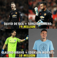 And then they say Manchester United wastes a lot of money :D: DAVID DE GEASERGIO ROMERO:  19 MILLION  -Ali23  ETIHAD  AIRWAYS  CHES  18  LAUDIO BRAV0 EDERSON MORAES:  58 MILLION And then they say Manchester United wastes a lot of money :D