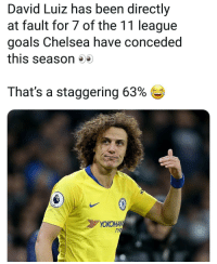 Chelsea, Goals, and Memes: David Luiz has been directly  at fault for 7 of the 11 league  goals Chelsea have conceded  this season 5  That's a staggering 63%  O E  YOKOHAN  Th