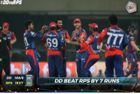 Delhi Daredevils beat Rising Pune Supergiant by 7 runs:  #DDUsRPS  777:  MANone.  69  Pe NT  DD 168/8 20  DD BEAT RPS BY 7 RUNS  RPS 161/7 20  'm Delhi Daredevils beat Rising Pune Supergiant by 7 runs