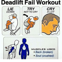 We all know these feels: Deadlift Fail Workout  LIE  DOWN  TRY  NOT TO CRY  CRY  A LOT  MUSCLES USED  .Back (broken)  Soul (crushed) We all know these feels