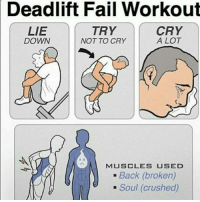 On Point 😂😂: Deadlift Fail Workout  TRY  CRY  LIE  DOWN  A LOT  NOT TO CRY  MUSCLES USED  Back (broken)  Soul (crushed) On Point 😂😂