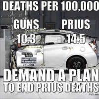 America, Anaconda, and Guns: DEATHS PER 100,000  GUNS PRIUS  2014 TOY  PRIUS  SURANCE INSTITUTE  FOR HIGHWAY SAFETY  247  347  DEMAND A PLAN  TO END PRIUS DEATHS  TPUSA.com Prius ban ASAP!😂😂 liberal maga conservative constitution like follow presidenttrump resist stupidliberals merica america stupiddemocrats donaldtrump trump2016 patriot trump yeeyee presidentdonaldtrump draintheswamp makeamericagreatagain trumptrain triggered Partners --------------------- @too_savage_for_democrats🐍 @raised_right_🐘 @conservativemovement🎯 @millennial_republicans🇺🇸 @conservative.nation1776😎 @floridaconservatives🌴