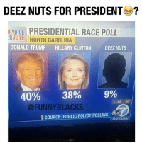 9/11, Abc, and Deez Nuts: DEEZ NUTS FOR PRESIDENT  IRVDICE PRESIDENTIAL RACE POLL  URVOTE NORTH CAROLINA  DONALD TRUMP  HILLARY CLINTON  DEEZ NUTS  40%  38% 9%  11:09  68  @FUNNYBLACKS  SOURCE: PUBLIC POLICY POLLING abc  Tabc7 com GOT EMMM😂😂😂 NOCHILL ➡️ TAG 5 FRIENDS