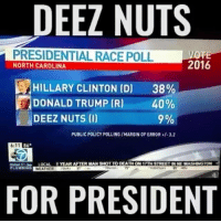 Deeze Nuts: DEEZ NUTS  PRESIDENTIAL RACE POLL  VOTE  2016  NORTH CAROLINA  A HILLARY CLINTON (D) 38%  Y DONALD TRUMP (R) 40%  DEEZ NUTS (I)  PUBLIC POLICY POLLING /MARGIN OFERROR ./.1.2  86.  6111  LOCAL  EVEARAFTER MAN SHOT TO DEATHONITNSTREETNNE WASHINGTON  WEATHER  FOR PRESIDENT