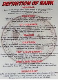 """2Nd Lieutenant: DEFINITION OF RANK  GENERAL  Leaps tall buildings with a single bound, is more powerful than  a locomotive, is faster than a speeding bullet,  walks on water amid typhoons, gives policy to G  COLONEB  Leaps short buildingswitha singlebound,ismore powerful  than a switch engine, is just as fast as a speeding bullet  walks on water if sea is calm, talks to God  -  LT. COLONEL  Leaps short buildings with a running start and favorable winds, is  almostas powerful as a switch engine, is faster than a speeding BB  walks on water in indoor swimming pool, talks to God  if a DA-4187 request form is approved.  MAJOR  Barely clears Quonset  hut, loses tug-of-war with switch engine, can  fire a speeding bullet, swims well, is occasionally addressed by God  CAPTAIN  Makes high marks by trying to leap buildings, is run over by a  motive, can sometimes handle a gun without inflicting self-injury  dog paddles, talks to animals.  1ST LIEUTENANT  Runs into buildings, recognizes locomotives two out of three times,  is not issued ammunition, can stay afloat if properly instructed  in the Mae West, talks to walls.  """"2ND LIEUTENANT  Falls over doorstep when trying to enter buildings, says  """"Look at the Choo-Choo, wets himself, plays in mud puddles  mumbles to himself.  SERGEANT  Lifts tall buildings and walks under them, kicks locomotives off th  tracks, catches speeding bullets in his teeth and eats them,  freezes water with a single glance, HE IS GOD."""