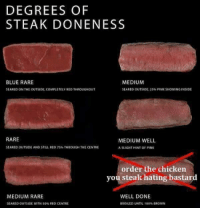 Steak Doneness: DEGREES OF  STEAK DONE NESS  BLUE RARE  MEDIUM  SEARED ON THE OUTSIDE COMPLETELY RED THROUGHOU1  SEARED OUTSIDE 2SAI PINKSHOWINGENSIDE  RARE  MEDIUM WELL  SEARED OUTSIDE AND STILL RED TS THROUGH THE CENTRE  ASSLIGHT HINT OF PINK  order the chicken  you steak hating bastard  WELL DONE  MEDIUM RARE  SEARED OUTSIDE WITH 501 RED CENTRE  BROILED UNTIL 1001 BROWN
