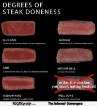 Steak Doneness: DEGREES OF  STEAK DONENESS  BLUE RARE  MEDIUM  SEARED ON THE OUTSIDE COMPLETELY RED THROUGHOUT  SEARED OUTSIDE·25% PINK SHOWING INSIDE  RARE  MEDIUM WELL  SEARED OUTSIDE ANO STILL RED 75% THROUGH THE CENTRE  A SLIGHT HINT OF PINK  order the chicken  you steak hating bastard  MEDIUM RARE  WELL DONE  SEARED OUTSIDE WITH 50% RED CENTRE  BROILED UNTIL 100% BROWN  The Intenet Scavengars  com