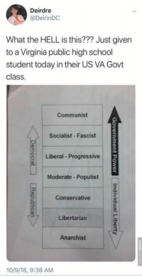 (GC) The truth offended a leftist. Typical: Deirdre  @DeirinDC  What the HELL is this??? Just given  to a Virginia public high school  student today in their US VA Govt  class  Communist  Socialist Fascist  Liberal Progressive  Moderate -Populist  Conservative  Libertarian  Anarchist  10/9/18, 9:38 AM (GC) The truth offended a leftist. Typical