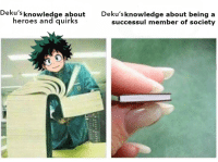 Heroes, Knowledge, and Society: Deku's knowledge about  heroes and quirks  Deku'sknowledge about being a  successul member of society