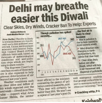 "Bailey Jay, Memes, and Supreme: Delhi may breathe  easier this Diwali  Clear Skies, Dry Winds, Cracker Ban To Help: Experts  Vishwa Mohan &  Amit Bhattacharya ITNN  Though pollution has spiked ...the foul air is  recently...  likely to clear  because  New Delhi:The city is likely 350  to witness cleanerairthisDi  wali and a less polluted year 300  2017 AQI 302  Rise in pollution is  overall, Union environment261  due to haze caused by  moist easterly winds  ministry and Central Pollu 250  tion Control Board (CPCB)  officials have said, based on 200-  forecasts of meteorological 193  conditions and anti-pollu- 150  tion steps which are begin-  ning to show results.  Wind direction now  changing to north  2016 AQInorthwesterly, dry  161  winds that clear haze  Clear skies likely  before and after  Diwali, which will help  The Supreme Court's re-  cent ban on sale of firecrack  ers is also expected to help  1 2,3 4 56 7 8 9 10 11 12 13 14 in air movement and  Source SAFAR dispersal of pollutants  wali emergency conditio  s such as o  li isonThu- ""This year will certainly be even (car rationing), hes  prevent deterioration of air  beyond last year's level.  Weather conditions such  most official in the ministry  as clear skies and inflow of overseeing the gamut of pol that prompt authorities to  dry winds expected over the lution control measures,said. sort to measure  extweek-Diwal  sday support what Arun better than 2016. We won't see  Kumar Mehta, the Ab hamari Dilli Saans Le sakegi... Yuhuu😎 Thanks Modiji🇮🇳🙏 Jai Hind.. bcbaba"