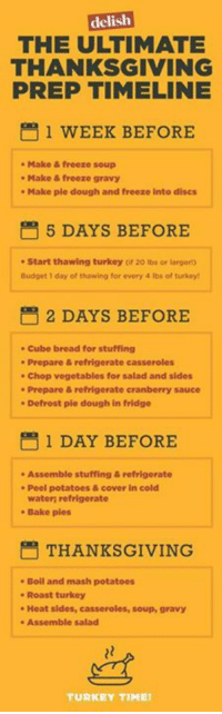 It's about time to start planning for Thanksgiving! This is the perfect schedule to get the ball rolling! 🦃🦃🦃🦃🦃 #MikaylaMHM: delish  THE ULTIMATE  THANKSGIVING  PREP TIMELINE  1 WEEK BEFORE  Make&freeze soup  Make & freeze gravy  Make ple dough and freeze into discs  5 DAYS BEFORE  Start thawing turkey (if 20 lbs or largerty  Budget 1 day of thawing for every 4 lbs of turkey  2 DAYS BEFORE  Cube bread for stuffing  Prepare & refrigerate casseroles  Chop vegetables for salad and sides  Prepare & refrigerate cranberry sauce  Defrost pie dough in fridge  L 1 DAY BEFORE  Assemble stuffing & refrigerate  Peel potatoes & cover in cold  water refrigerate  Bake ples  L THANKSGIVING  Boil and mash potatoes  Roast turkey  Heat sides, casseroles, soupy gravy  Assemble salad  TURKEY TIME It's about time to start planning for Thanksgiving! This is the perfect schedule to get the ball rolling! 🦃🦃🦃🦃🦃 #MikaylaMHM