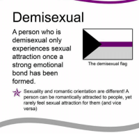 Where do you fall on the asexual spectrum?: Demisexual  A person who is  demisexual only  experiences sexual  attraction once a  strong emotional  The demisexual flag  bond has been  formed.  7k Sexuality and romantic orientation are different! A  person can be romantically attracted to people, yet  rarely feel sexual attraction for them (and vice  versa) Where do you fall on the asexual spectrum?