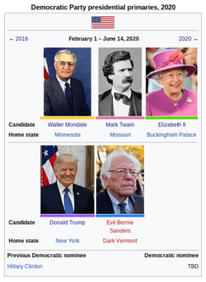 Bernie Sanders, Donald Trump, and Hillary Clinton: Democratic Party presidential primaries, 2020  - 2016  February 1- June 14,2020  2020  Candidate  Walter Mondale  Mark Twain  Elizabeth l  Buckingham Palace  Home stateMinnesota  Missouri  Candidate  Donald Trump  Evil Bernie  Sanders  Dark Vermont  Home state  Previous Democratic nominee  Hillary Clinton  New York  Democratic nominee  TBD peteseeger:  peteseeger: Wow, the 2020 primaries are shaping up to be pretty exciting! Feel like there might be too many candidates :/ Field's getting too crowded