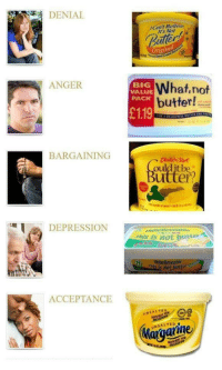 """Not Butter: DENIAL  an't Belie  It's Not  Urigim  ANGER  BIG  VALUE  PACK  Whaf,not  butter!""""  £1.19  BARGAINING  DEPRESSION  his is not butter  ever  his is  ACCEPTANCE  UNSALTED  UNSALTED  Margatine"""