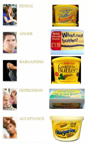 5steps to recovery after a traumatic experience.: DENIAL  ICan't Believe  It's Not  uller  riginal  Sueet Cream  ANGER  BIG  VALUE  PACK  What,not  butter  with adde  Buttermilk  £119  LIGHT  BUTTER 1IKE .  BARGAINING  ulditbe  Buitter?  iTee  DEPRESSION  his is not butten  believeable  his is not bten  250  ACCEPTANCE  UNSALTED  KOSHER FOR  UNSALTED  Margaiine  KOSHER FOR 5steps to recovery after a traumatic experience.