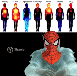 Love, Spider, and Anxiety: Depression Contempt  Pride  Shame  Anxiety  Love  Envy  Y Shame spider-shame