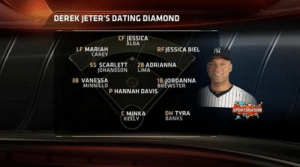 Derek Jeter's Hall of Fame resume speaks for itself...he was also a pretty good baseball player https://t.co/SMif20HLRF: Derek Jeter's Hall of Fame resume speaks for itself...he was also a pretty good baseball player https://t.co/SMif20HLRF