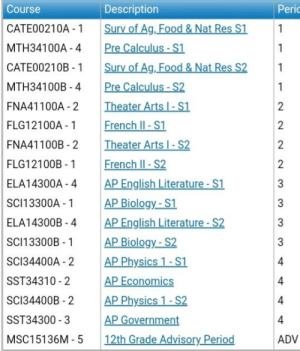 Senior year is gonna be fuuuuun: Description  Course  Peric  Surv of Ag, Food & Nat Res S1  Pre Calculus-$1  Surv of Ag, Food & Nat Res S2  Pre Calculus-$2  CATE00210A 1  1  MTH34100A-4  1  CATE00210B-1  1  MTH34100B -4  1  Theater Arts -S1  French II-S1  FNA41100A 2  2  FLG12100A-1  2  Theater Arts I-S2  French II-S2  AP English Literature - S1  AP Biology-S1  AP English Literature - S2  AP Biology-S2  AP Physics 1-$1  AP Economics  AP Physics 1-S2  AP Government  12th Grade Advisory Period  FNA41100B 2  2  FLG12100B 1  2  ELA14300A-4  3  SCI13300A 1  3  ELA14300B 4  SCI13300B 1  3  SCI34400A 2  SST34310- 2  4  SCI34400B 2  4  SST34300-3  MSC15136M - 5  ADV Senior year is gonna be fuuuuun