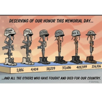 Guns, Memes, and Politics: DESERVING OF OUR HONOR THIS MEMORIAL DAY.  AFGHAN  ISTAN  TRA  IRA  ETNAM  KOREA  1086 4404 58209 33686 405399 116,516  ..AND ALL THE OTHERS WHO HAVE FOUGHT AND DIED FOR OUR COUNTRY Never forget! 🇺🇸 (today's not Memorial Day) - Follow me: @thecombatpage for more!! - gun merica USA GodBlessAmerica secondamendment 2ndamendment defendthesecond military supportthetroops operator ammo onenationundergod guns conservative liberal politics liberty country firearms guncontrol patriotic usarmy righttobeararms 2ndamendment donttreadonme red hillaryforprison2016 callofduty ww2