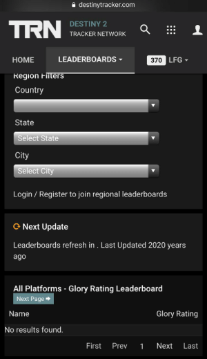 Destiny, Home, and Page: destinytracker.com  TRN  DESTINY 2  TRACKER NETWORK  LEADERBOARDS  HOME  370 LFG  Region Fiters  Country  State  Select State  City  Select City  Login Register to join regional leaderboards  Next Update  Leaderboards refresh in . Last Updated 2020 years  ago  All Platforms Glory Rating Leaderboard  Next Page  Glory Rating  Name  No results found  First  Prev  Next  Last  1 Last updated 2020 years ago