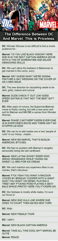 <p>The Major Difference Between Marvel And DC.</p>: DG  MARVEL  The Difference Between DC  And Marvel. This is Priceless  DC: Wonder Woman is too difficult to find a movie  audience for-  Marvel: YO YOU LIKE BLACK WIDOW? HERE  SHE IS IN THE NEXT CAPTAIN AMERICA MOVIE  WITH A TON OF SCREENTIME AND MAJOR  ASSKICKING SKILLS  DC: We can't allow the lesbians in Batwoman to  get married in the comic, sorry  Marvel: HEY GUESS WHAT WE'RE GONNA  FEATURE A GAY WEDDING ON THE COVER OF  AN X-MEN ISSUE  DC: The new direction for storytelling needs to be  dark, gritty, mature and cynical.  ES  Marvel: DUDE CHECK IT OUT LOKI GO  SPEED DATING IS THAT NOT THE BEST SH*T  EVER  DC: After years of rumors, the Superman/Batman  movie is finally coming, but with a new actor and  suit for Batman and MAYBE a cameo from Wonder  Woman.  Marvel: PHASE 2 MOTHERF CKERS EVERYONE  IS IN EVERYONE'S MOVIE AND THERE AIN'T NO  STOPPIN US NOW  DC: We can try to add maybe one or two 'people of  color' to our lineup...maybe...  Marvel: NEW MS MARVEL THAT'S MUSLIM  AMERICAN, B TCHES.  DC: We feel no problem with Batman's vengeful  personality being like wet cardboard.  Marvel: NEW LATINA GHOST RIDER WHO  SEEKS VENGEANCE WHILE TAKING HIS  SWEET LIL BRO FOR ICE CREAM  DC: We can't mention any superhero titles in our  movies, that's ridiculous  Marvel: F*CK YEAH YOU WANT A RACOON  VOICED BY BRADLEY COOPER WITH A GIANT  GUN? YOU WANT VIN DIESEL PLAYING A  TREE? AMY F CKING POND PLAYING A SEXY  BALD SPACE PIRATE? HERE YOU F*CKERS GO  DC: Our fanbase is mostly white males, I'm sure  our focus is-  Marvel: NEW SHE HULK LINE WHERE SHE  GOES TO COURT THEN SAVES NEW YORK  DC: Wait  Marvel: NEW FEMALE THOR  DC: I didn't  Marvel: NEW BLACK CAPTAIN AMERICA  Marvel: TAKE ALL THIS COOL SH'T MARVEL BE  OUTIE  Marvel: PEACE <p>The Major Difference Between Marvel And DC.</p>