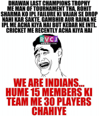 We Indians!: DHAWAN LAST CHAMPIONS TROPHY  MEMAN OF TOURNAMENT THA, ROHIT  SHARMA KO IPL FAILURE KI VAJAH SE DROP  NAHI KARSAKTE, GAMBHIR AUR RAINA NE  IPL ME ACHAKIYA HAI BUT KEDARNEINT1.  CRICKET MERECENTLY ACHA KIYA HAI  RV CJ  WWW. RVCJ.COM  WE ARE INDIANS  HUME 15 MEMBERS KI  TEAM ME30 PLAYERS  CHAHIYE We Indians!