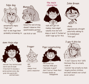 dheerse: making memes at almost 3 am what else is new tag urself i'm 2 gay 4 this bs : dheerse: making memes at almost 3 am what else is new tag urself i'm 2 gay 4 this bs