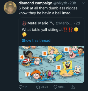 Not a care in the world for them by SavageG41xn MORE MEMES: diamond campaign @blkyth · 23h  6 look at all them dumb ass niggas  know they be havin a ball Imao  @Mario... · 2d  Metal Mario  What table yall sitting at !? !?  Show this thread  8.  700  27 23.2K  151  109K Not a care in the world for them by SavageG41xn MORE MEMES