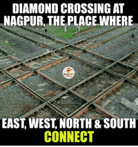 Truly Incredible..!! :): DIAMOND CROSSING AT  NAGPUR, THE PLACE WHERE  EAST WEST NORTH& SOUTH  CONNECT Truly Incredible..!! :)