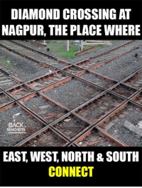 nagpur: DIAMOND CROSSING AT  NAGPUR, THE PLACEWHERE  BACK  EAST WEST NORTH & SOUTH  CONNECT
