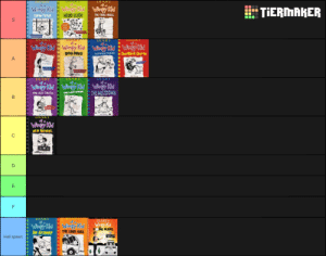 My tier list. Fight me.: DIARY  DIAKY  of a  Wimpy Kid  HARD LUCK  of a  Wimpy Kid  Wnpy Kd  TIERMAKER  THE THIRD WHEEL  CABIN FEVER  S  DIARY  of a  of a  Wiapy Kid  Wimpy Kid  DOG DAYS  Winpy Kid  Winpy Kid  DOUBLE DOHN  RODRICK RULES  A  DIARY  of a  DIARY  DIARY  of an  of a  Wimpy K  THE MELTDOWN  Winpy id  Wimpy Kid  THE UGLY TRUTH  THE LAST STRAM  DIARI  Wimpy Kid  OLD SCHOOL  C  DIARY  DIARY  DIARY  Wimpy Kid  LO NG HAUL  Winpy Kid  THE GETAWAY  Wimpy Kid  THE LONG HAUL  Hell spawn  LL My tier list. Fight me.